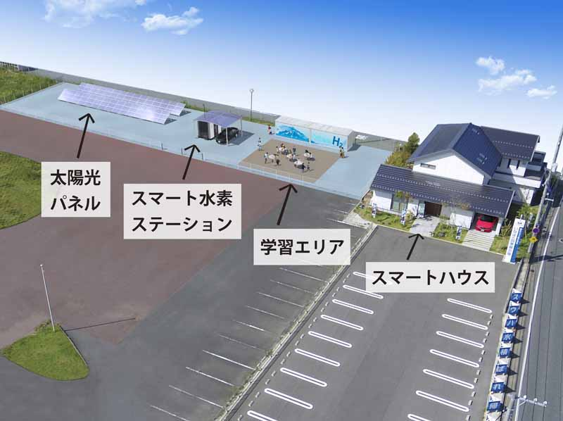 honda-and-tottori-prefecture-such-as-hydrogen-energy-demonstration-environmental-education-establishing-project-agreement20160126-2