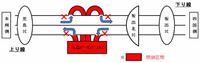 honshi-highway-seto-chuo-expressway-yoshima-nighttime-closure-of-the-parking-area-1-18-1920160114-4