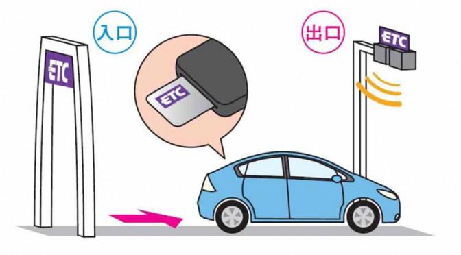 名二環・楠IC(内回り)を、ETCで流出した一部利用者へ通行料差額を返金