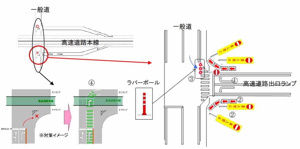 japan-japan-highway-public-corporation-announced-the-future-of-measures-and-occurrence-of-reverse-run-in-the-high-speed-road20160130-11
