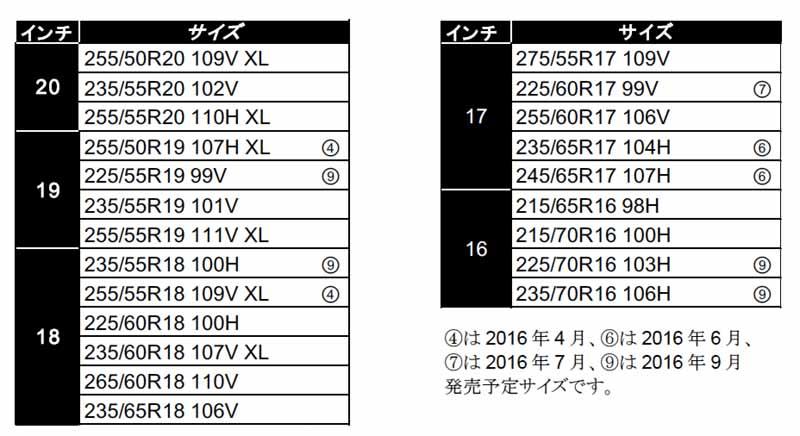 japan-michelin-active-comfort-suv-tire-is-released-premier-ltx20160116-2