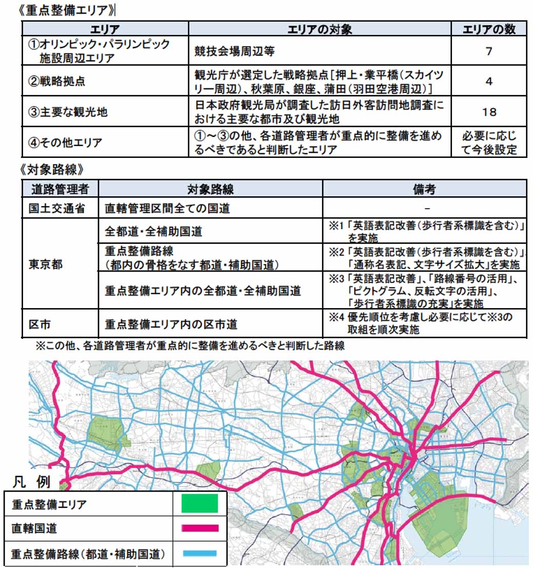 ministry-of-land-infrastructure-and-transport-promote-road-signs-improvement-towards-the-tokyo-olympic-and-paralympic20160129-2