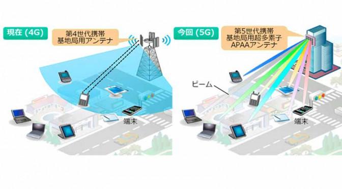 三菱電機、伝送速度20Gbps以上の5G向け「マルチビーム多重技術」開発