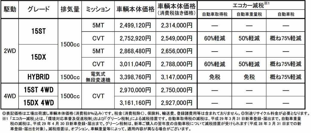mitsuoka-ryugi-wagon-ryugi-wagon-released20160123-2