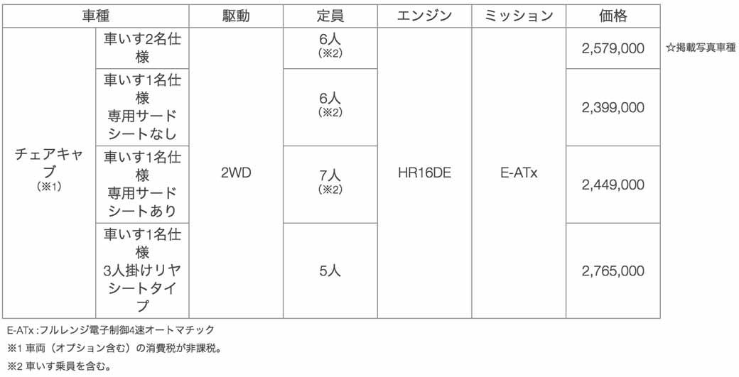 オーテックジャパンのNV200バネット「チェアキャブ 車いす2名仕様」、全国希望小売価格(消費税込み)