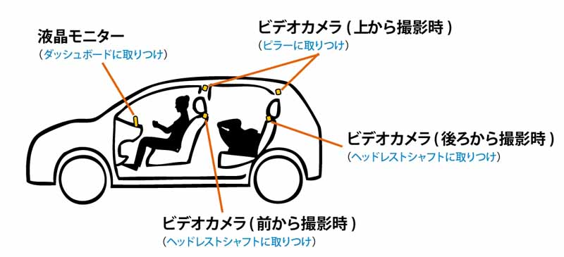 pop-neat-even-while-driving-safely-child-monitor-released-that-it-is-possible-to-confirm-the-state-of-children20160117-10