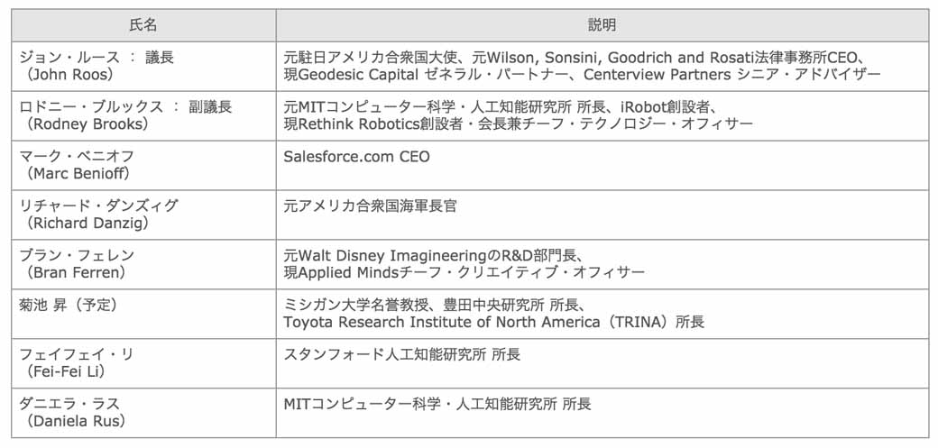 toyota-motor-corp-the-us-and-artificial-intelligence-research-new-company-tri-regime-announcement20160106-4