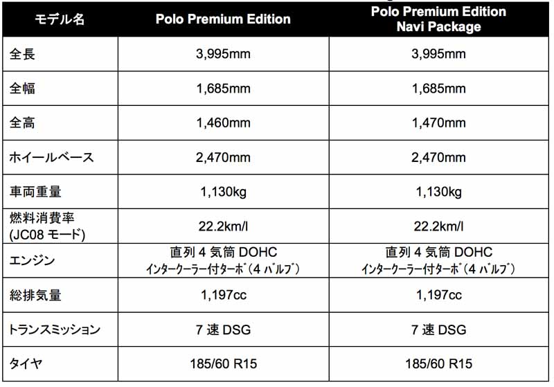 volkswagen-japan-polo-limited-model-two-models-are-released20160126-1