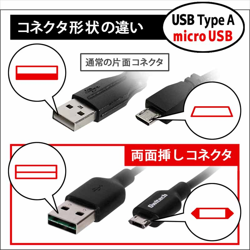 orientation-and-reconnect-usb-·-microusb-both-without-having-to-worry-about-correspondence-of-charging-data-transfer-vehicle-charger-with-cable20160207-3