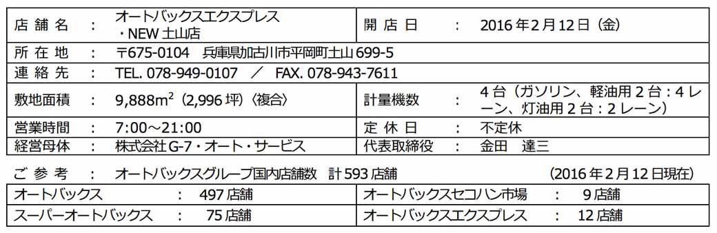 autobacs-express-·-new-tsuchiyama-shop-hyogo-kakogawa-new-open20160209-3
