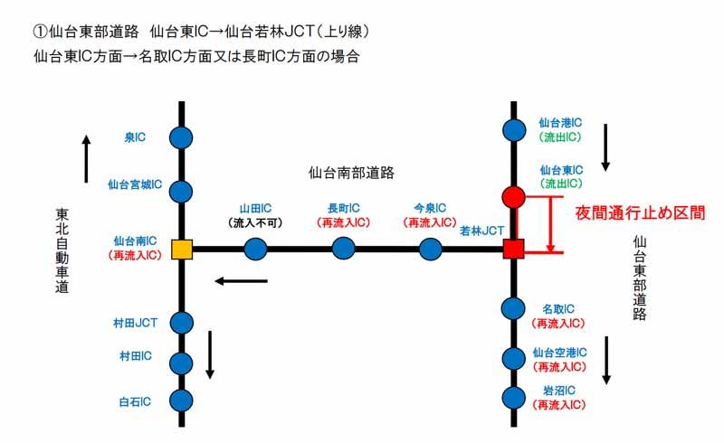 sendai-eastern-road-between-sendai-higashi-ic-→-wakabayashi-sendai-jct-sendai-south-road-nagamachi-ic-→-sendai-wakabayashi-between-jct-night-traffic-stop20160224-2
