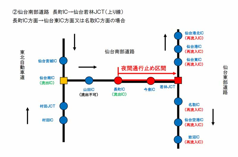 sendai-eastern-road-between-sendai-higashi-ic-→-wakabayashi-sendai-jct-sendai-south-road-nagamachi-ic-→-sendai-wakabayashi-between-jct-night-traffic-stop20160224-3
