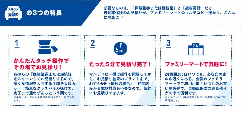 axa-car-insurance-quote-services-start-to-take-advantage-of-the-multi-copy-machine-convenience-store20160210-3