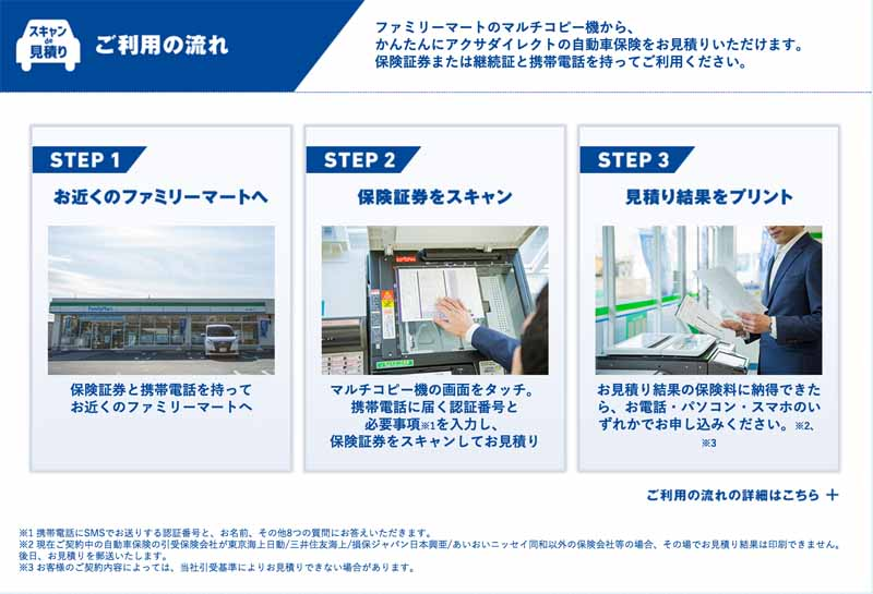 axa-car-insurance-quote-services-start-to-take-advantage-of-the-multi-copy-machine-convenience-store20160210-4