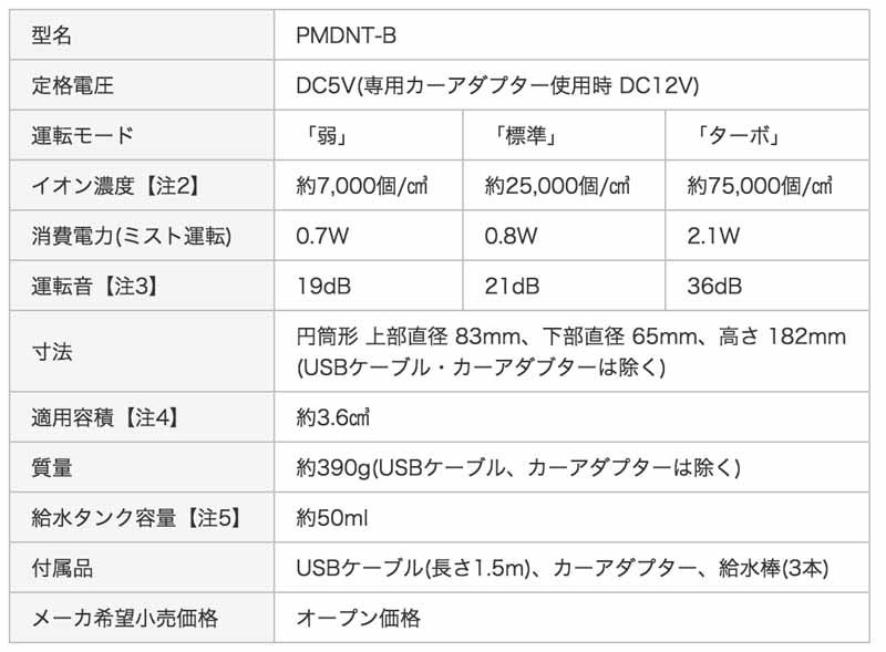 denso-released-the-cup-type-mist-automotive-plasma-cluster-ion-generator20160227-2