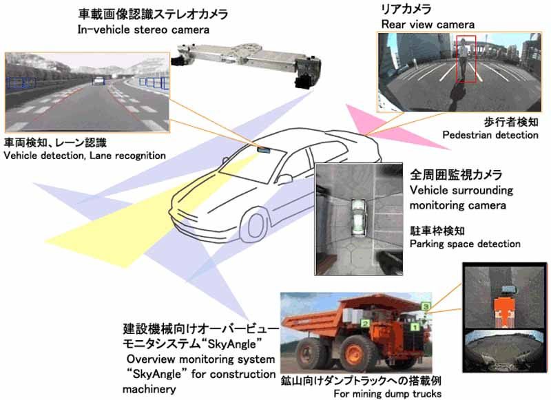 hitachi-automotive-systems-conducted-a-demonstration-test-of-the-automatic-traveling-on-the-ibaraki-prefecture-public-roads-3