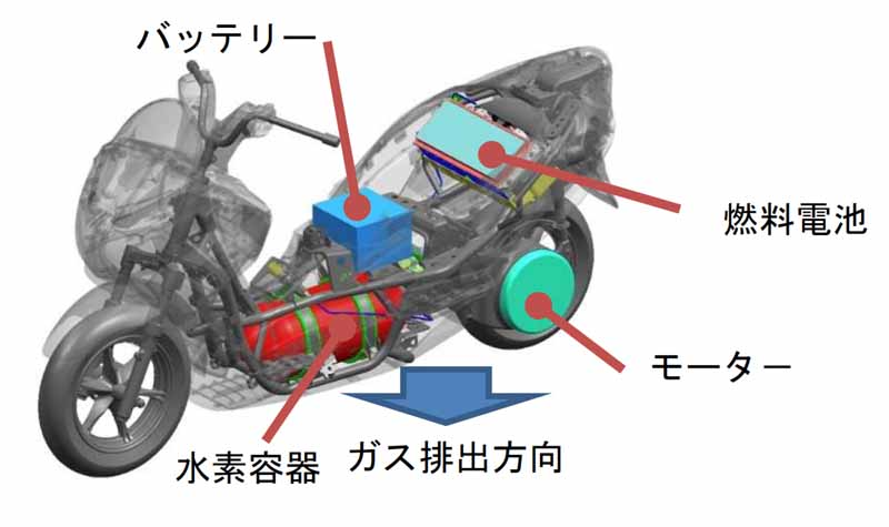 ministry-of-land-infrastructure-and-transport-the-technical-standards-such-as-fuel-cell-two-wheeled-motor-vehicles-the-worlds-first-development20160223-1