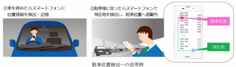 mitsubishi-electric-realize-the-indoor-location-of-the-car-in-within-one-meter-error20160214-4