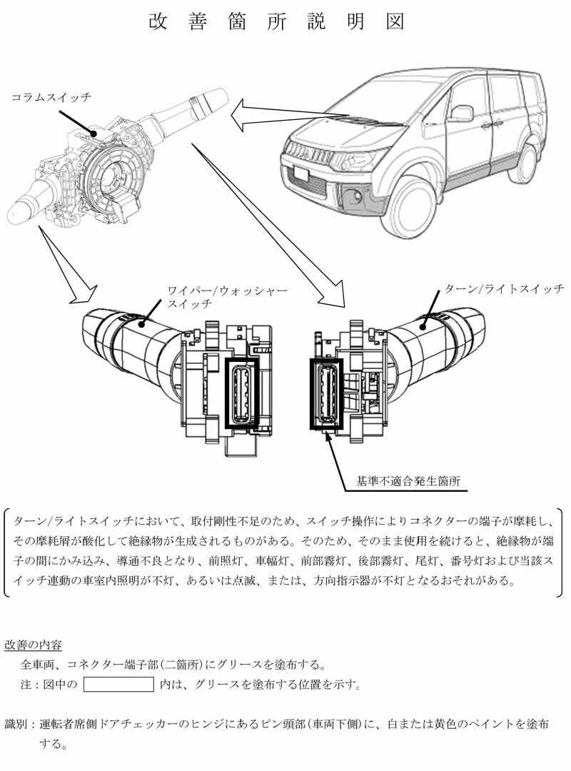 mitsubishi-motors-corporation-turn-light-switch-failure-of-a-delicatessen-other-recall-notification-of-a-total-of-371518-units20160218-4