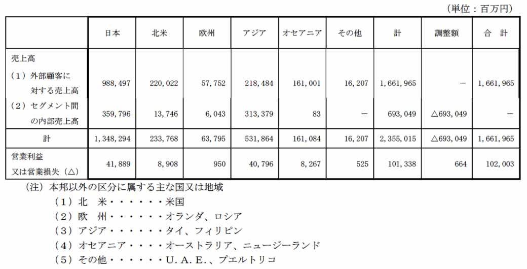 mitsubishi-motors-fiscal-2015-third-quarter-results-and-announced-a-full-year-earnings-forecast20160204-10