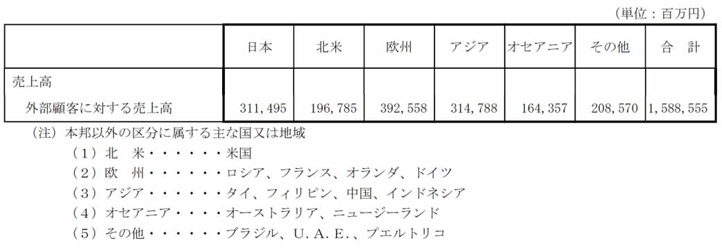 mitsubishi-motors-fiscal-2015-third-quarter-results-and-announced-a-full-year-earnings-forecast20160204-4