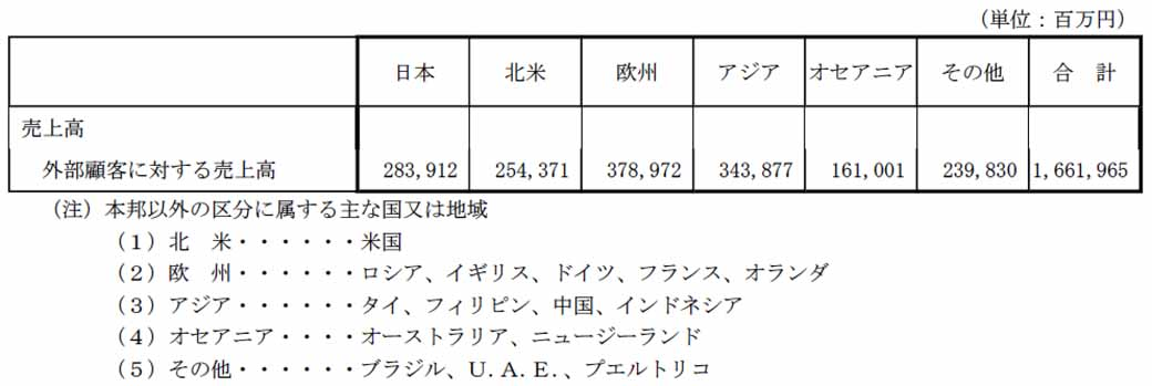 mitsubishi-motors-fiscal-2015-third-quarter-results-and-announced-a-full-year-earnings-forecast20160204-9