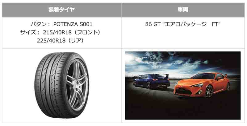new-cars-attached-to-the-potenza-toyota-86-customized-car-gt-aero-package-ft-20160218-1