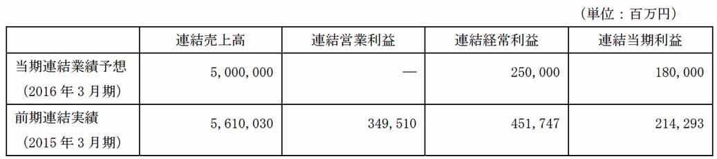 nippon-steel-sumitomo-metals-start-consideration-of-nisshin-steel-a-subsidiary20160202-1