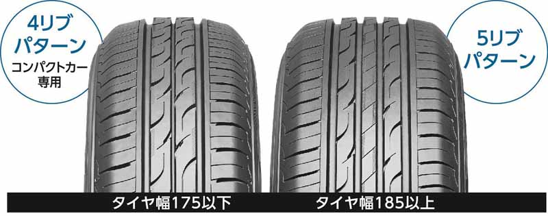 reform-autobacs-the-fuel-efficient-tires-of-group-monopoly-in-kumho-eco-sense-se1120160223-7