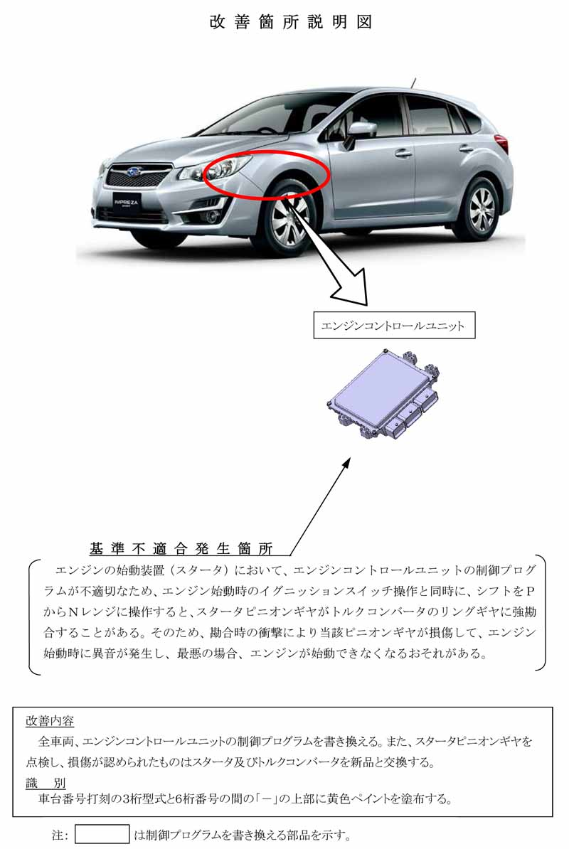 subaru-impreza-notification-of-the-recall-possibility-of-control-problems-by-starting-mechanism-deficiencies20160226-1