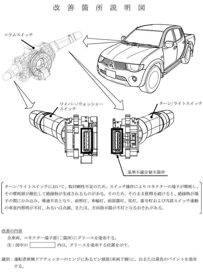 turn-light-switch-a-failure-of-recall-the-mitsubishi-triton-a-total-of-140020160218-3