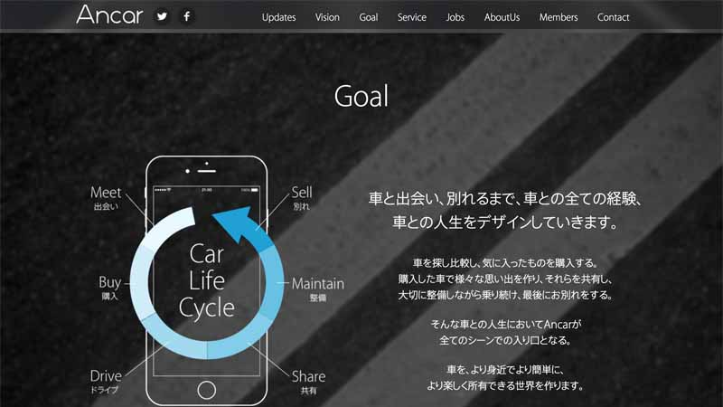 vehicle-of-individual-buying-and-selling-ancar-by-the-alliance-expansion-of-the-automobile-repair-shop-in-tokyo-and-three-prefectures-cover-rate-of-90 160210-1