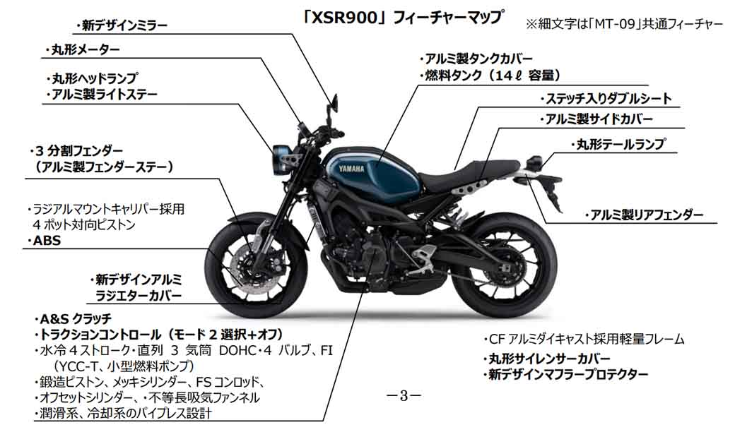 yamaha-motor-water-cooled-series-three-cylinder-two-wheel-which-announced-a-retro-feel-xsr900-released20160223-1