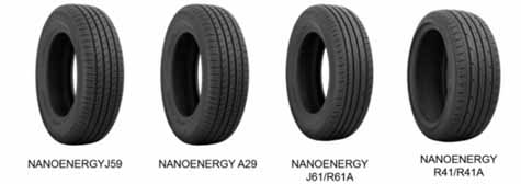 adoption-manufacturing-fuel-efficient-tire-nano-energy-is-in-the-new-prius-of-toyo-tire-rubber20160313-2