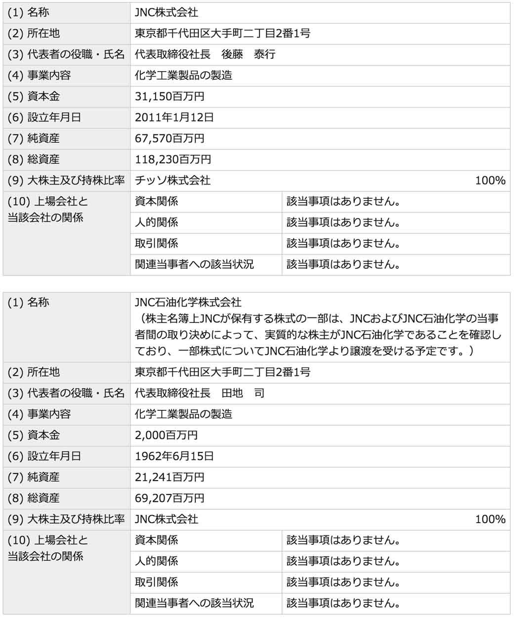 cosmo-energy-holdings-the-acquisition-of-shares-by-maruzen-petrochemical-the-subsidiary-implementation20160313-2