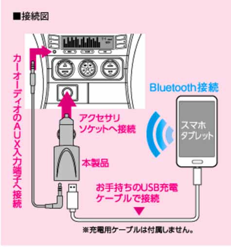 elecom-bluetooth4-0-car-audio-receiver-released20160331-3