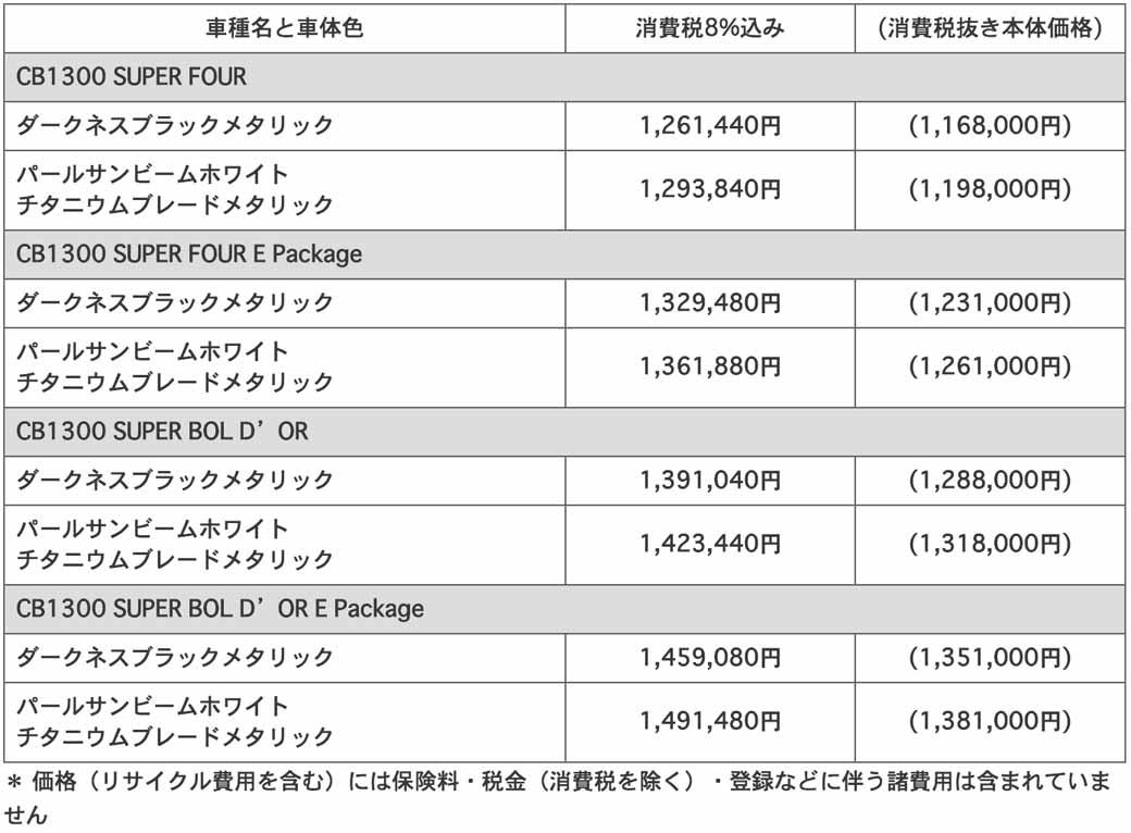 ホンダ、大型ロードスポーツ「CB1300」メーカー希望小売価格表