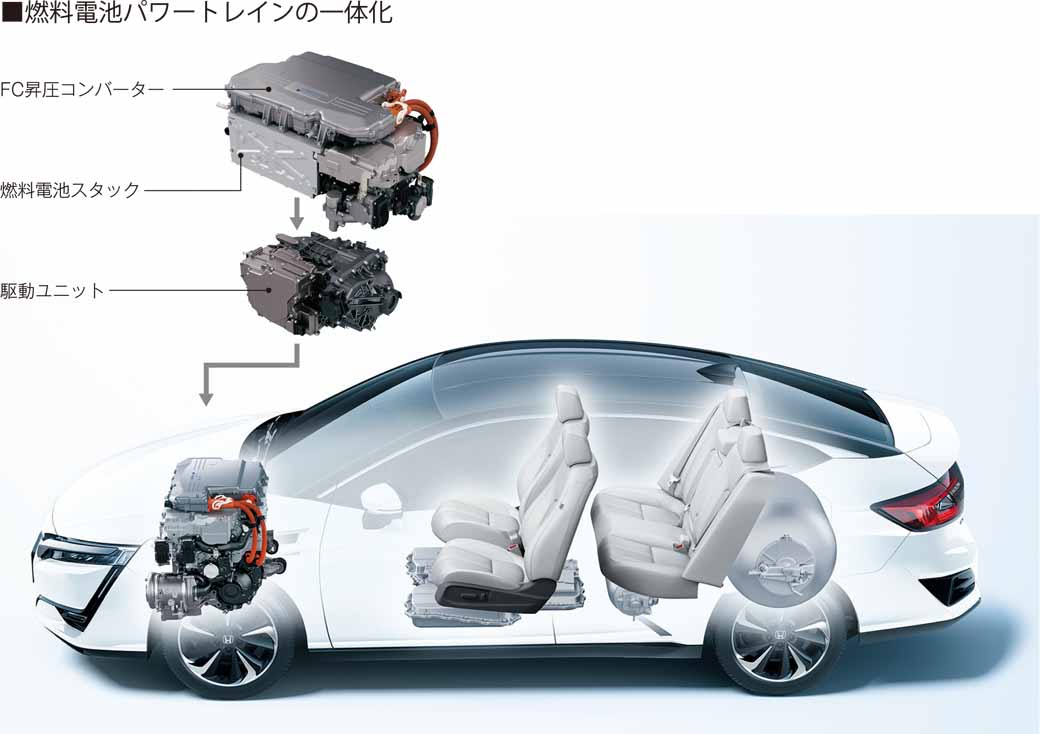 honda-fcv-clarity-fuel-cell-the-japanese-domestic-market20160310-14