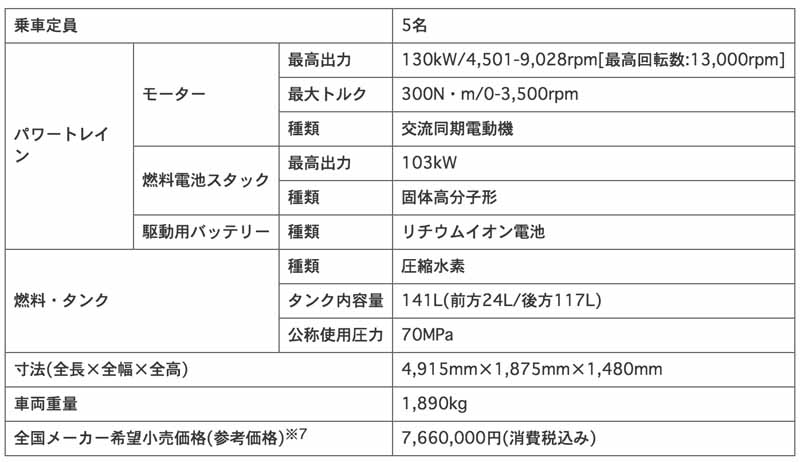 honda-fcv-clarity-fuel-cell-the-japanese-domestic-market20160310-20