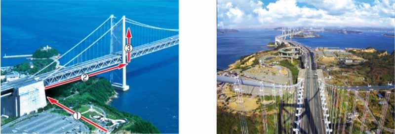 honshu-shikoku-highway-2016-spring-seto-ohashi-bridge-sky-tour-participants-large-recruitment20160305-6