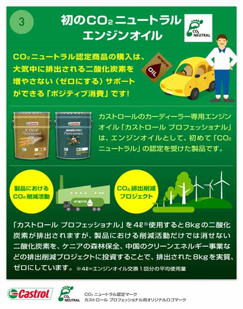 info-graphics-of-bp-castrol-positive-consumption-that-can-be-in-the-car-life20160311-6