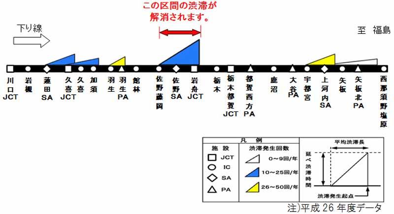 it-established-a-climbing-lane-between-the-tohoku-expressway-down-line-iwafune-junction-tochigi-interchange20160317-3