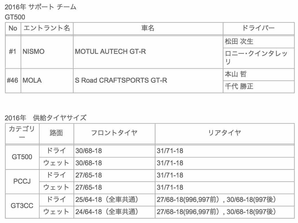 japan-michelin-tires-announced-the-2016-motor-sports-activities-in-japan20160322-2