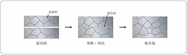 kobe-steel-hydrogen-station-for-diffusion-bonding-type-compact-heat-exchanger-stainless-association-grand-prize20160324-2