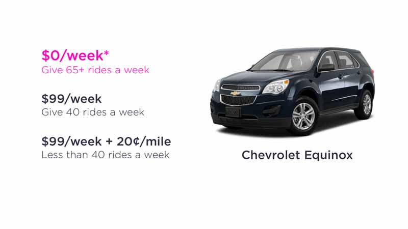 lyft-and-gm-of-ride-share-the-driver-announced-a-rental-car-available-in-the-week-9920160317-4