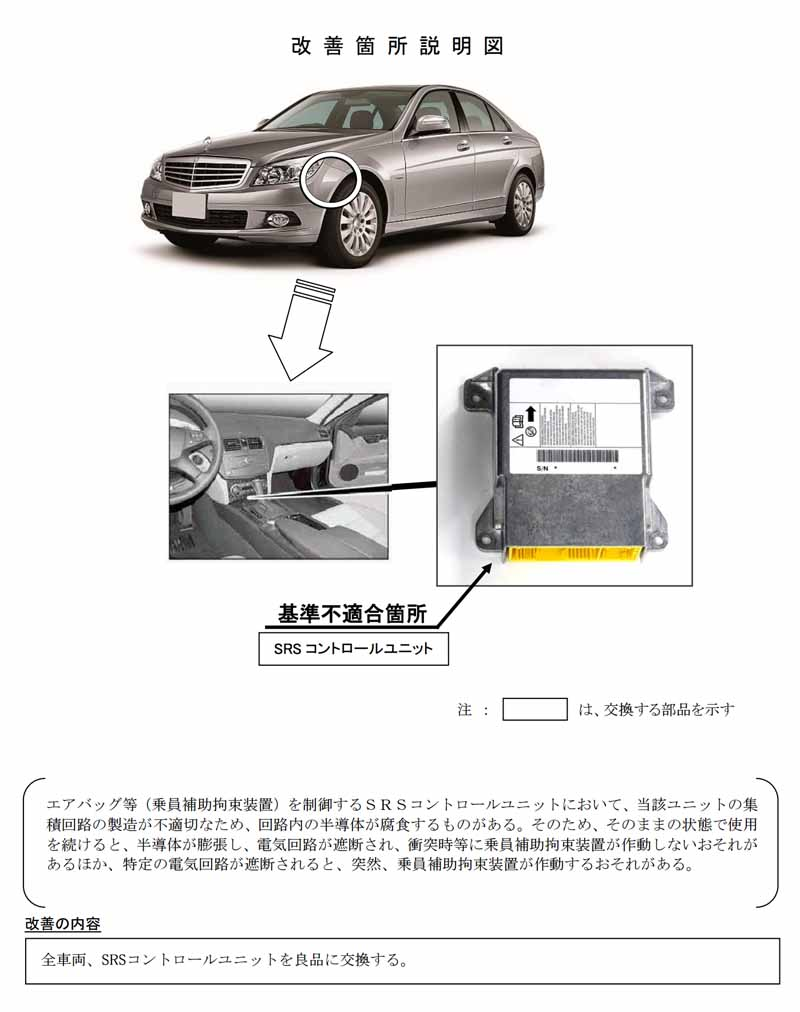 mercedes-benz-c200-compressor-other-notification-of-the-recall20160331-1