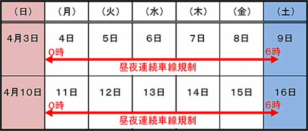 new-meishin-between-april-of-koga-tsuchiyama-ic-kusatsu-tagami-ic-highway-carried-out-day-and-night-continuous-lane-restrictions20160321-1