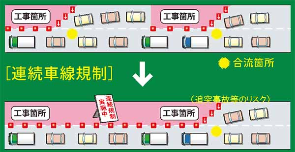 new-meishin-between-april-of-koga-tsuchiyama-ic-kusatsu-tagami-ic-highway-carried-out-day-and-night-continuous-lane-restrictions20160321-3