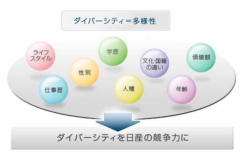 nissan-the-rise-in-female-managers-ratio-of-8-2-in-japan20150529-1