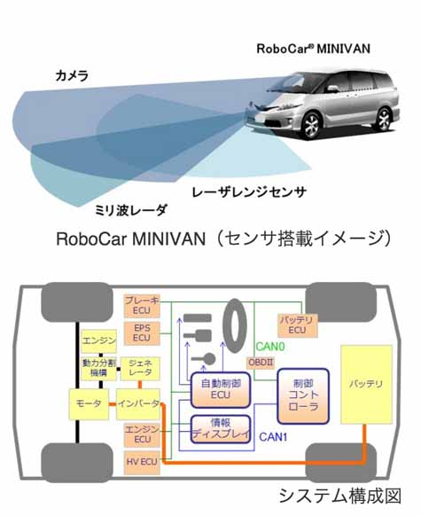 sales-start-zmp-a-public-road-package-of-automatic-operation-vehicle20160306-3